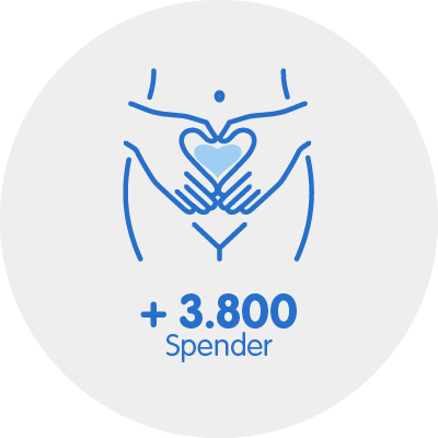 Optimale Auswahl der Spender